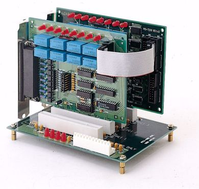Picture for category Digital I/O Cards