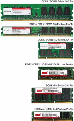 INNODISK-DDR3-DDR3L