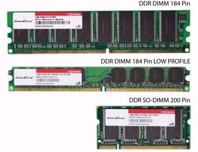 DDR InnoDisk