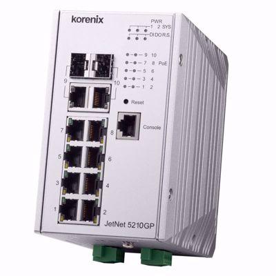JetNet-5210GP-2C