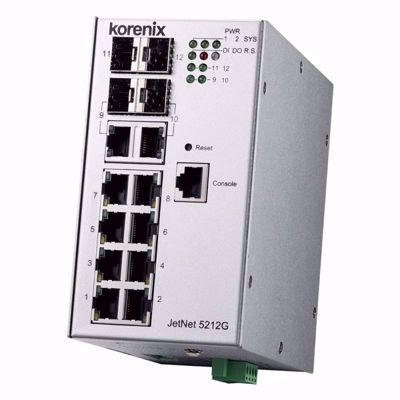 JetNet-5212G-2C2F