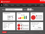iSMART dashboard